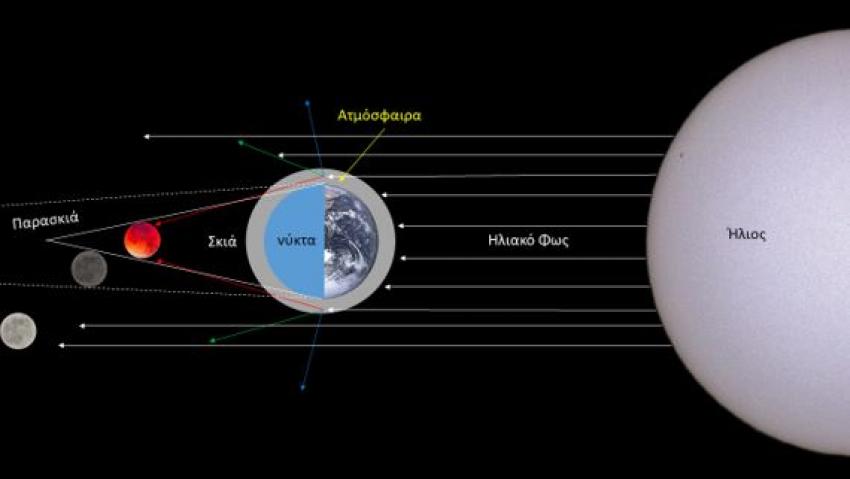 Υπερ-πανσέληνος και έκλειψη Σελήνης: Η σπάνια αστρονομική... συγκυρία του Μαΐου
