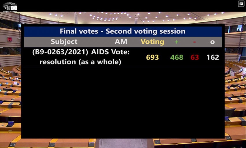 Ευρωκοινοβούλιο: «Ναι» στην άρση της πατέντας των εμβολίων – Καταψήφισαν οι ευρωβουλευτές της ΝΔ