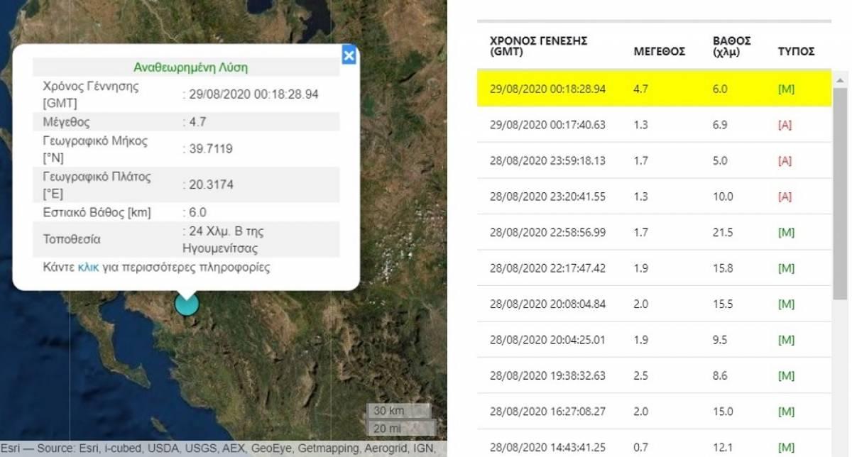 Seismos Twra Sthn Hgoymenitsa